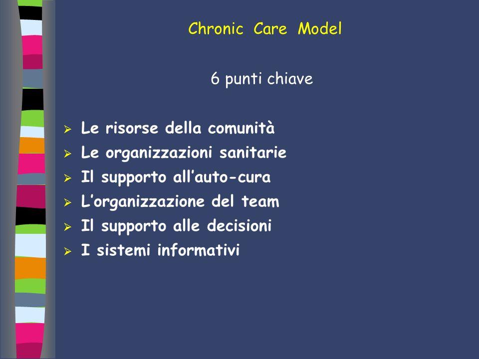 6 punti chiave Le risorse della comunità Le organizzazioni sanitarie Il supporto allauto-cura Lorganizzazione del team Il supporto alle decisioni I si