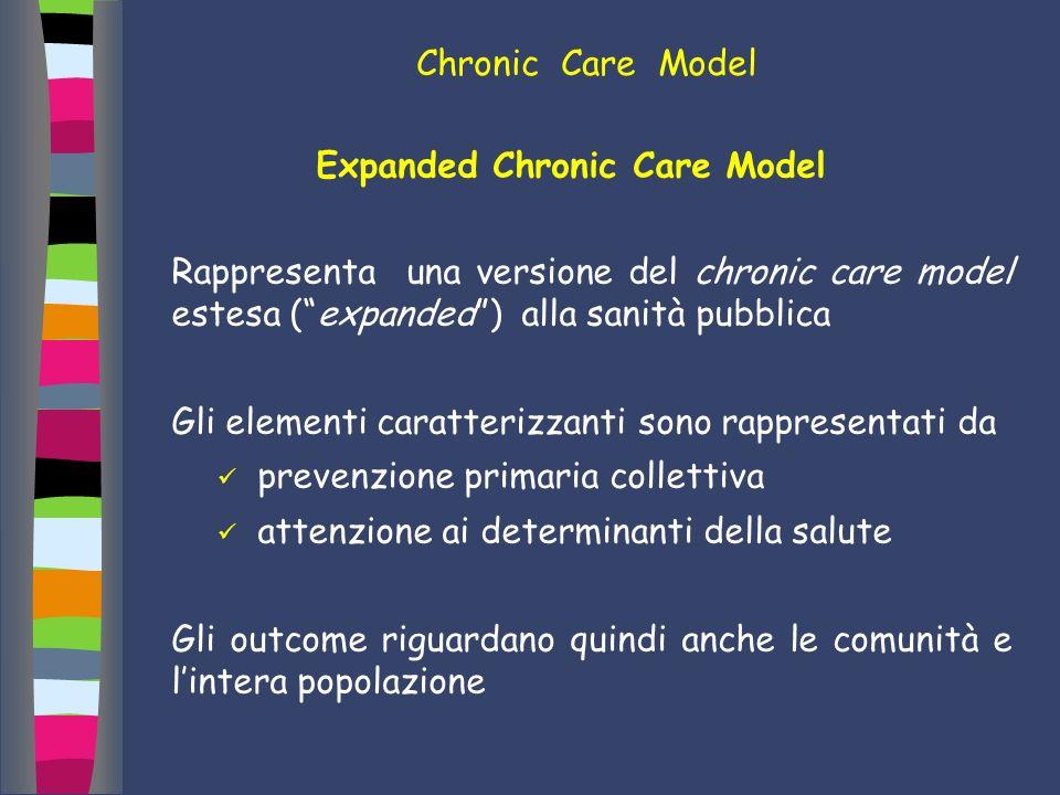 Expanded Chronic Care Model Rappresenta una versione del chronic care model estesa (expanded) alla sanità pubblica Gli elementi caratterizzanti sono r