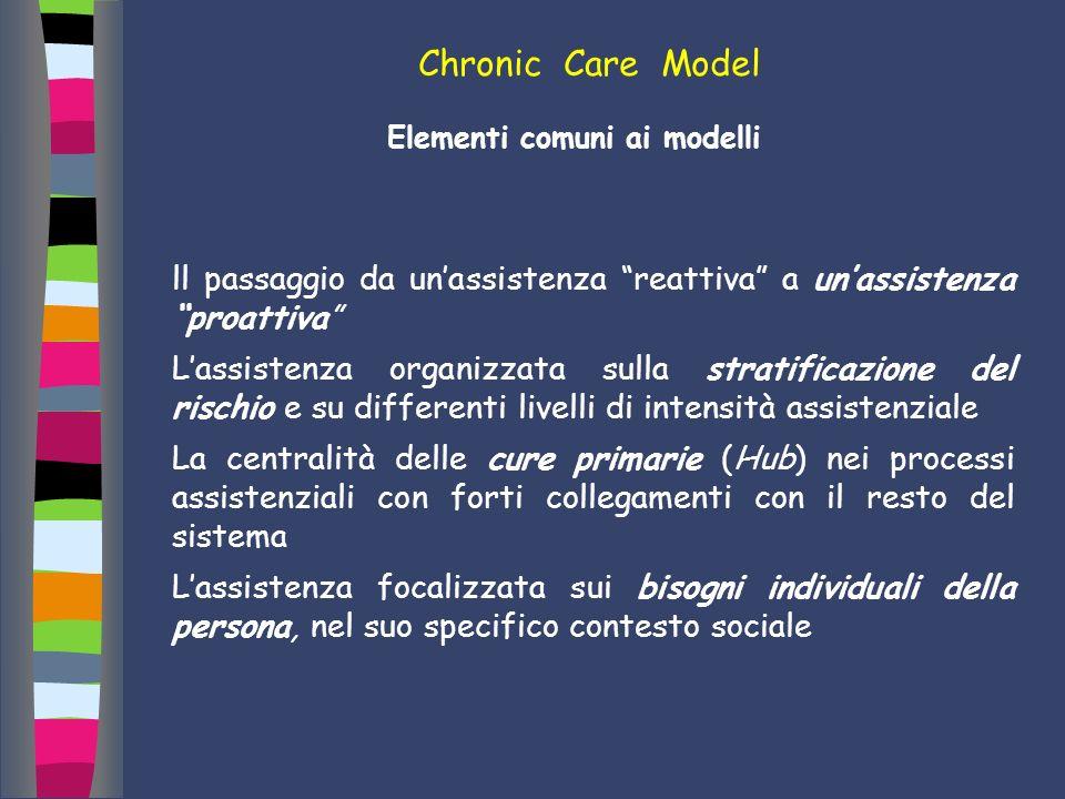 Elementi comuni ai modelli ll passaggio da unassistenza reattiva a unassistenza proattiva Lassistenza organizzata sulla stratificazione del rischio e