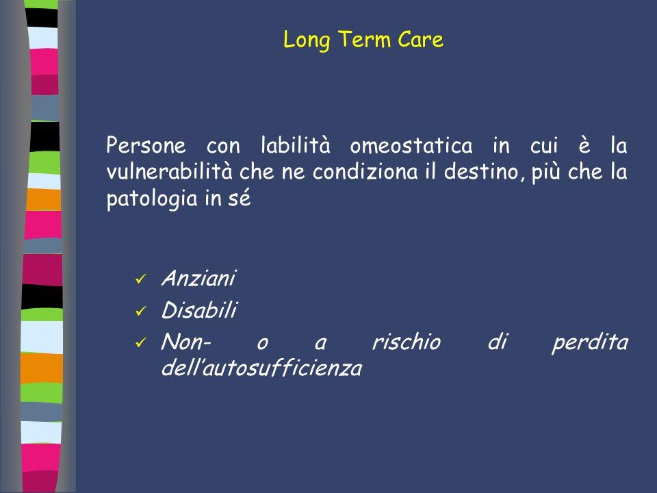 Long Term Care Persone con labilità omeostatica in cui è la vulnerabilità che ne condiziona il destino, più che la patologia in sé Anziani Disabili No