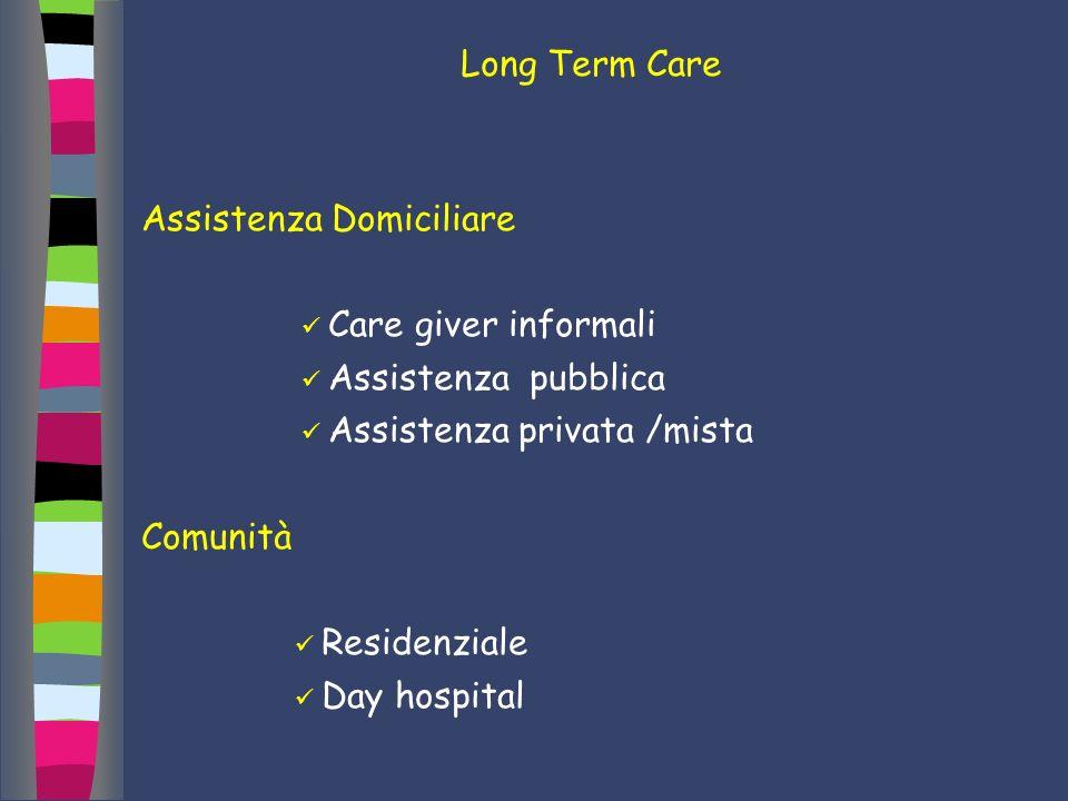 Long Term Care Assistenza Domiciliare Care giver informali Assistenza pubblica Assistenza privata /mista Comunità Residenziale Day hospital