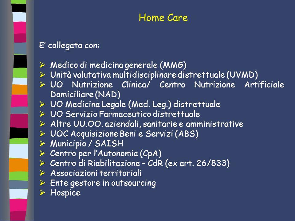 Home Care E collegata con: Medico di medicina generale (MMG) Unità valutativa multidisciplinare distrettuale (UVMD) UO Nutrizione Clinica/ Centro Nutr