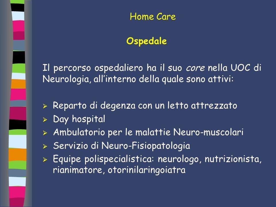Home Care Ospedale Il percorso ospedaliero ha il suo core nella UOC di Neurologia, allinterno della quale sono attivi: Reparto di degenza con un letto