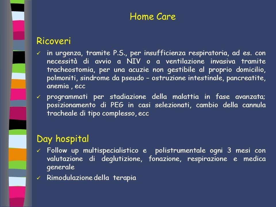 Home Care Ricoveri in urgenza, tramite P.S., per insufficienza respiratoria, ad es. con necessità di avvio a NIV o a ventilazione invasiva tramite tra