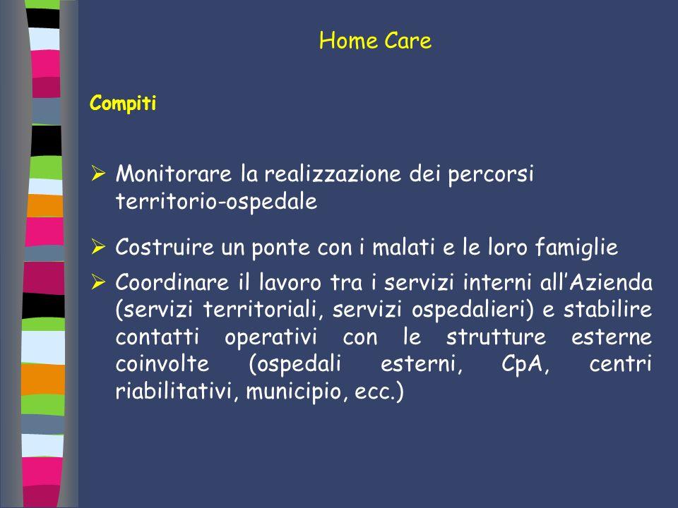 Home Care Compiti Monitorare la realizzazione dei percorsi territorio-ospedale Costruire un ponte con i malati e le loro famiglie Coordinare il lavoro