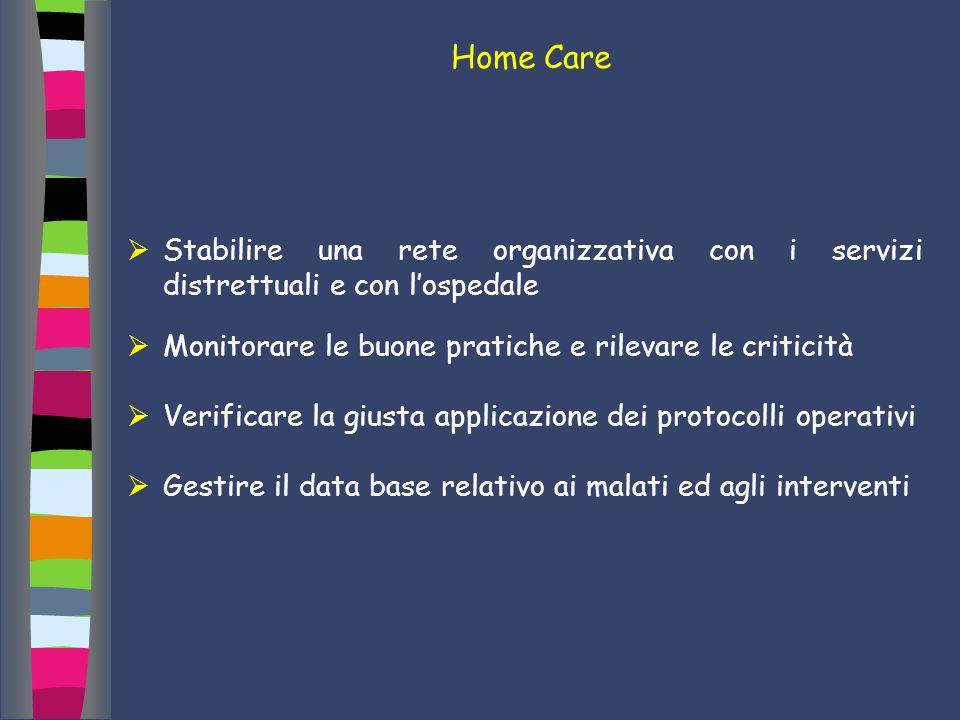 Home Care Stabilire una rete organizzativa con i servizi distrettuali e con lospedale Monitorare le buone pratiche e rilevare le criticità Verificare