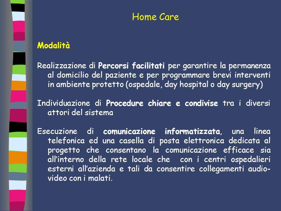 Home Care Modalità Realizzazione di Percorsi facilitati per garantire la permanenza al domicilio del paziente e per programmare brevi interventi in am