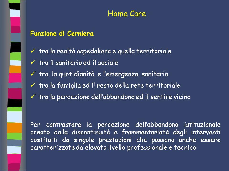 Home Care Funzione di Cerniera tra la realtà ospedaliera e quella territoriale tra il sanitario ed il sociale tra la quotidianità e lemergenza sanitar