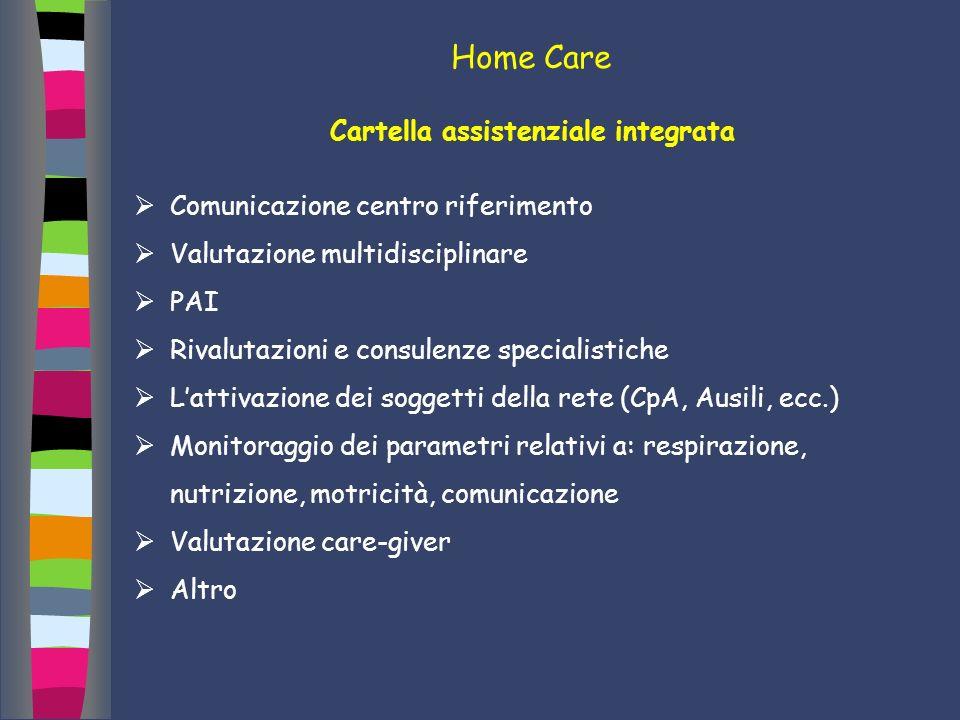Cartella assistenziale integrata Comunicazione centro riferimento Valutazione multidisciplinare PAI Rivalutazioni e consulenze specialistiche Lattivaz