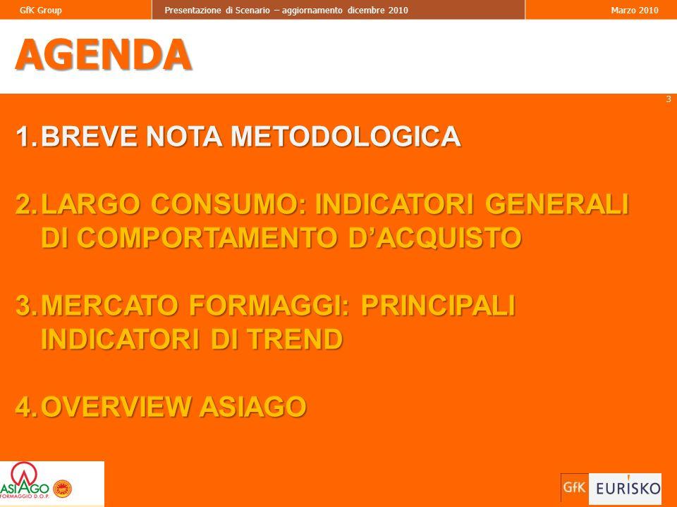 3 GfK GroupPresentazione di Scenario – aggiornamento dicembre 2010Marzo 2010 1.BREVE NOTA METODOLOGICA 2.LARGO CONSUMO: INDICATORI GENERALI DI COMPORTAMENTO DACQUISTO 3.MERCATO FORMAGGI: PRINCIPALI INDICATORI DI TREND 4.OVERVIEW ASIAGO AGENDA