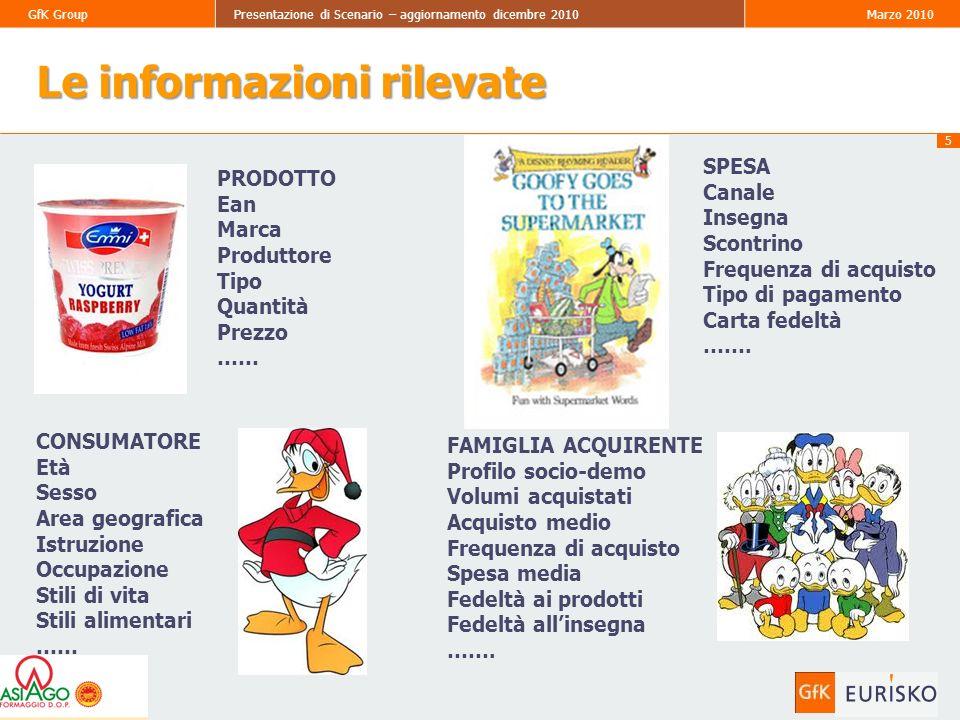 36 GfK GroupPresentazione di Scenario – aggiornamento dicembre 2010Marzo 2010 Formaggi DOP e tendenze alimentari Quali prospettive .