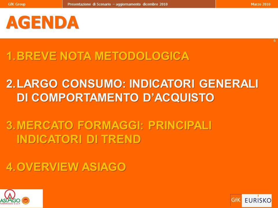 6 GfK GroupPresentazione di Scenario – aggiornamento dicembre 2010Marzo 2010 1.BREVE NOTA METODOLOGICA 2.LARGO CONSUMO: INDICATORI GENERALI DI COMPORTAMENTO DACQUISTO 3.MERCATO FORMAGGI: PRINCIPALI INDICATORI DI TREND 4.OVERVIEW ASIAGO AGENDA