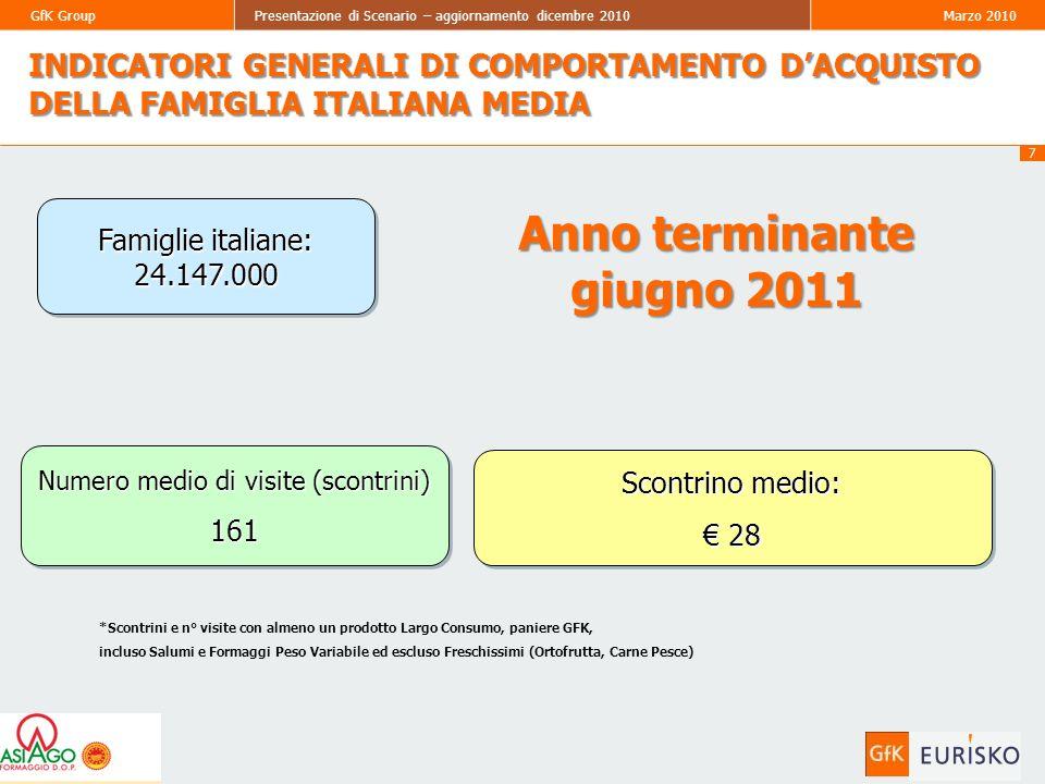 8 GfK GroupPresentazione di Scenario – aggiornamento dicembre 2010Marzo 2010 Con levoluzione demografica cresce il n° di famiglie in nuclei con meno componenti.