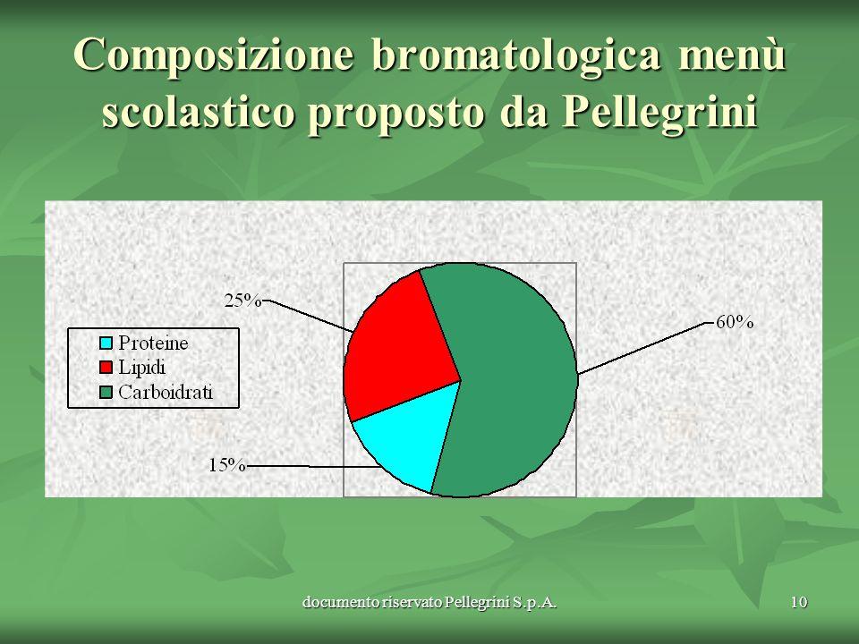 documento riservato Pellegrini S.p.A.10 Composizione bromatologica menù scolastico proposto da Pellegrini