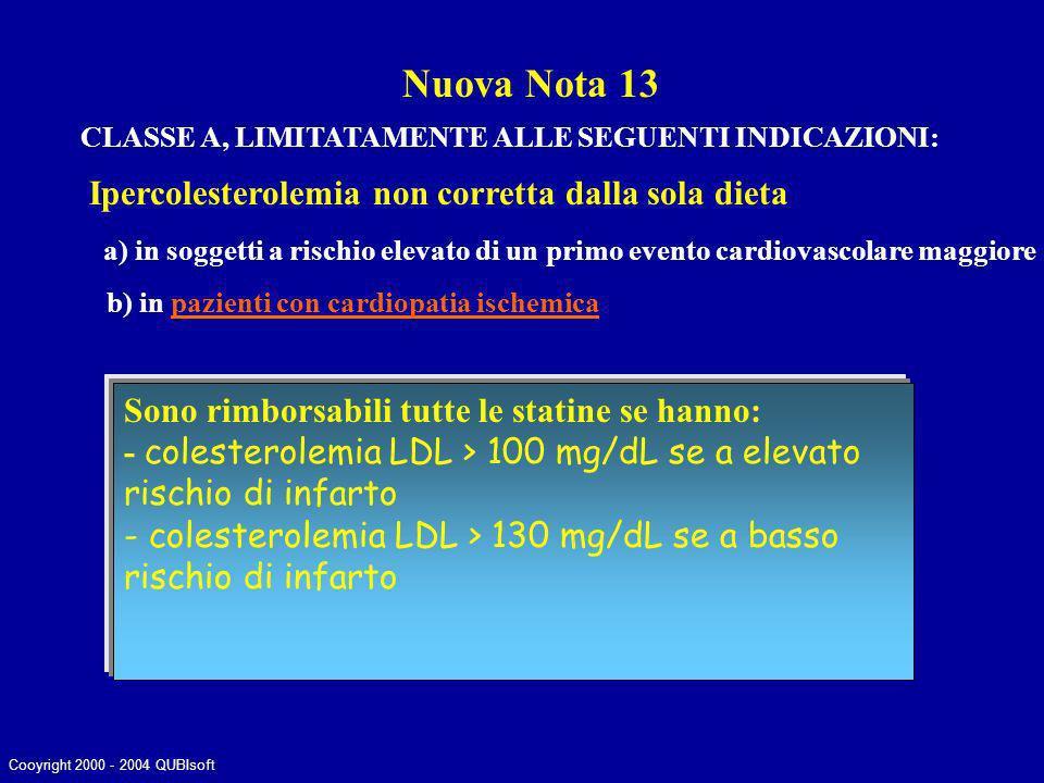 CLASSE A, LIMITATAMENTE ALLE SEGUENTI INDICAZIONI: Ipercolesterolemia non corretta dalla sola dieta a) in soggetti a rischio elevato di un primo event