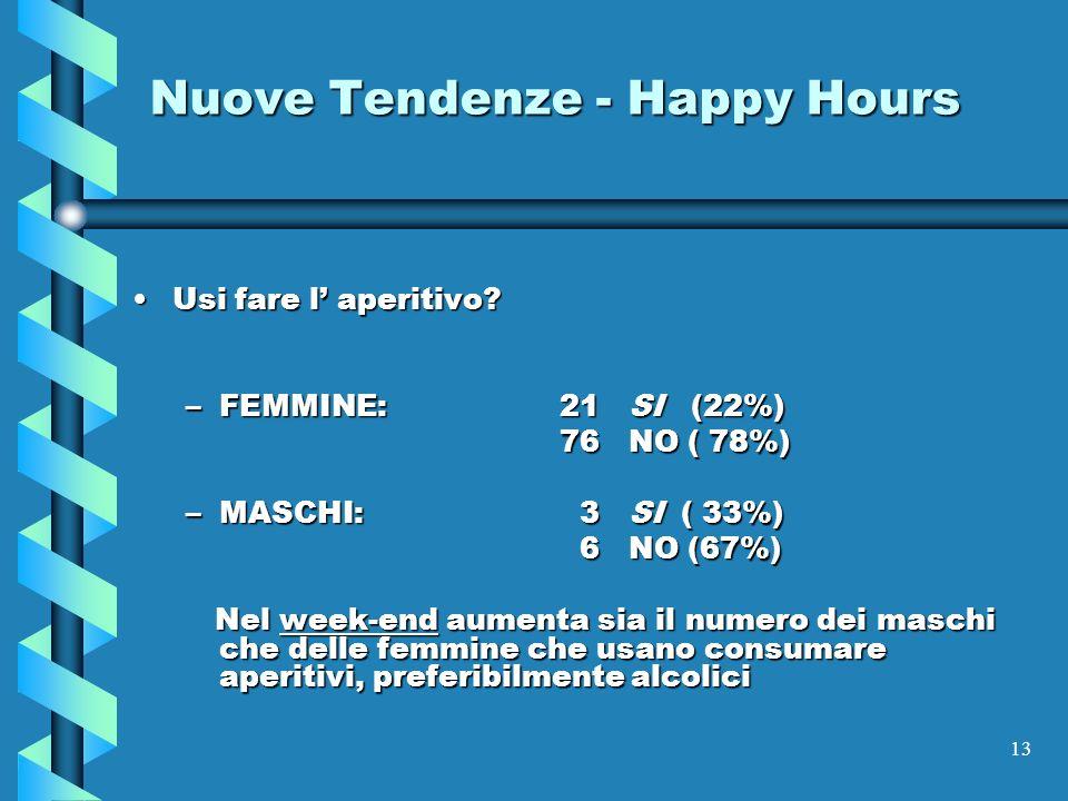 13 Nuove Tendenze - Happy Hours Usi fare l aperitivo?Usi fare l aperitivo.