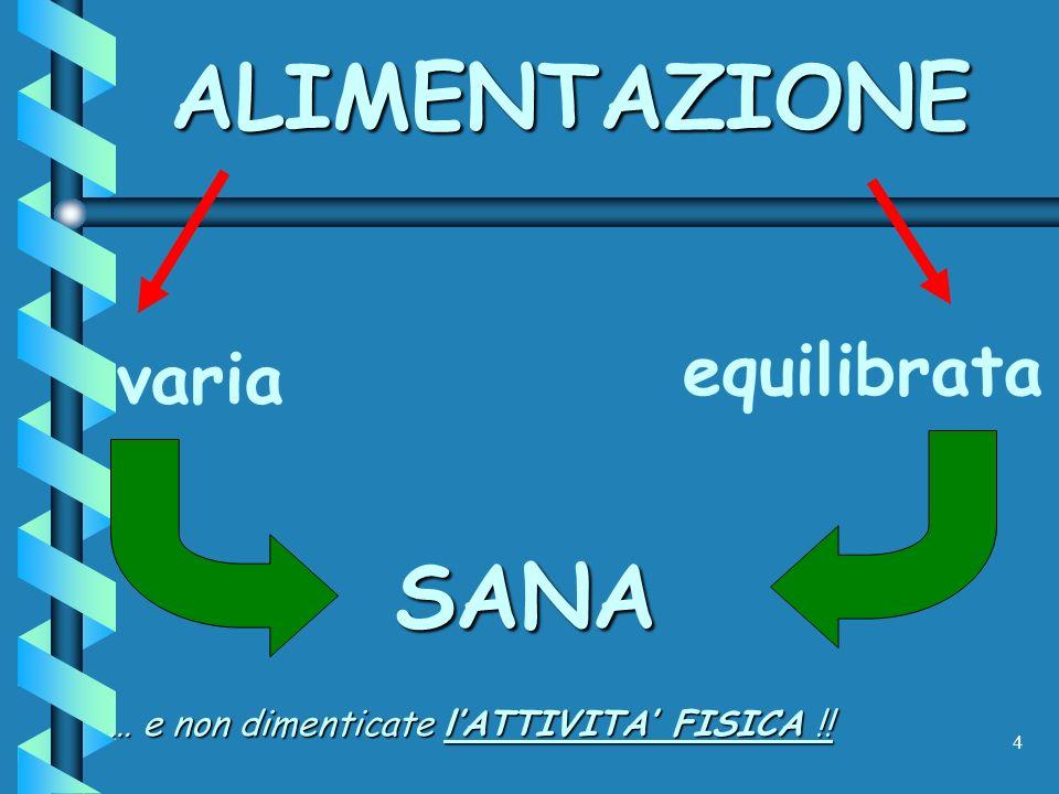 4 varia equilibrata SANA ALIMENTAZIONE … e non dimenticate lATTIVITA FISICA !!