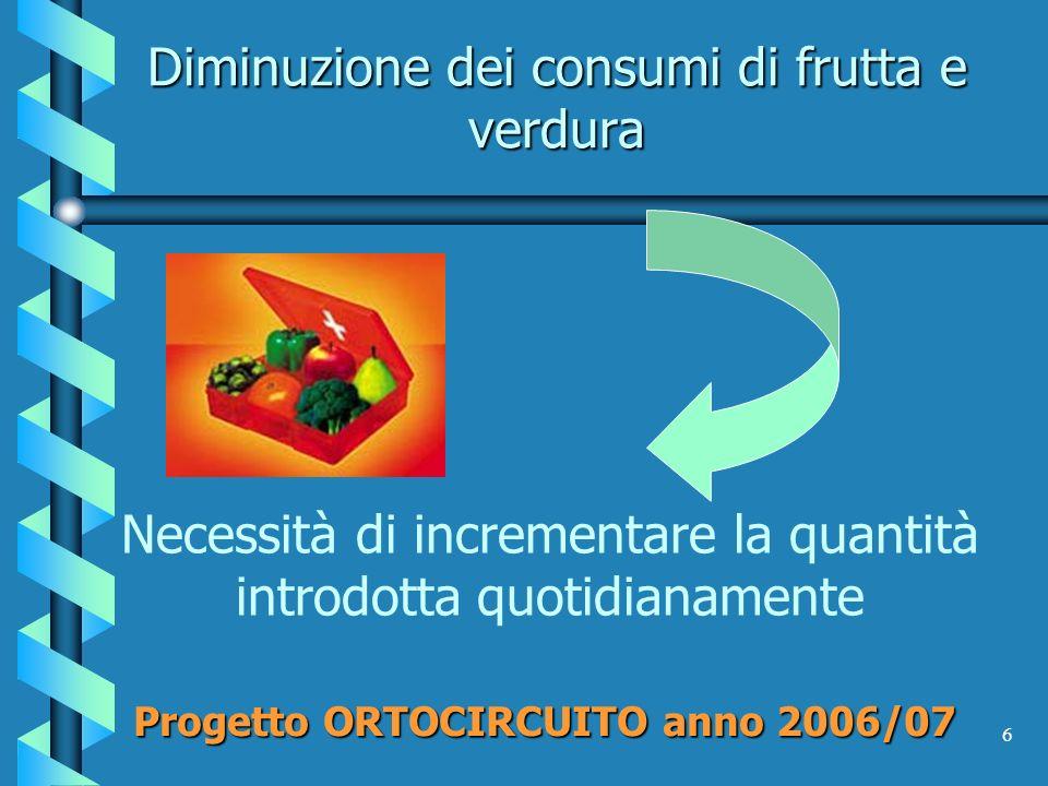 6 Diminuzione dei consumi di frutta e verdura Necessità di incrementare la quantità introdotta quotidianamente Progetto ORTOCIRCUITO anno 2006/07