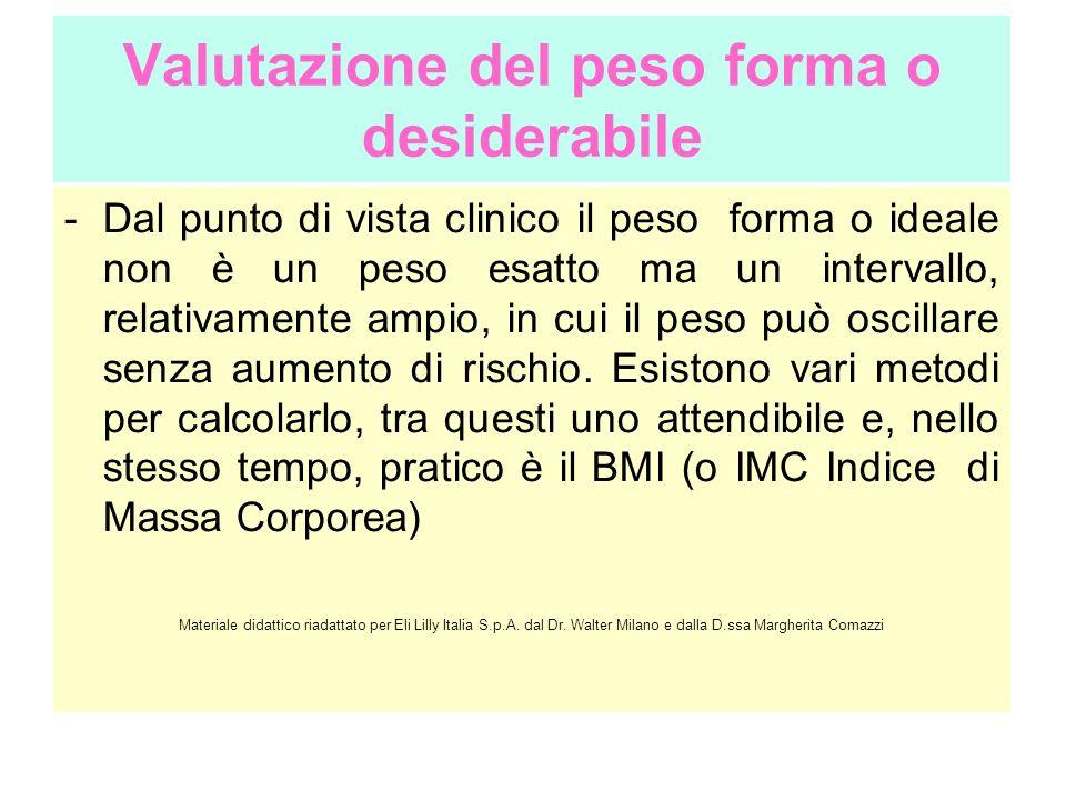 BMI o IMC LIndice di Massa corporea (Body Mass Index = BMI) esprime il peso in funzione dellaltezza e permette di determinare velocemente il peso corporeo desiderabile.