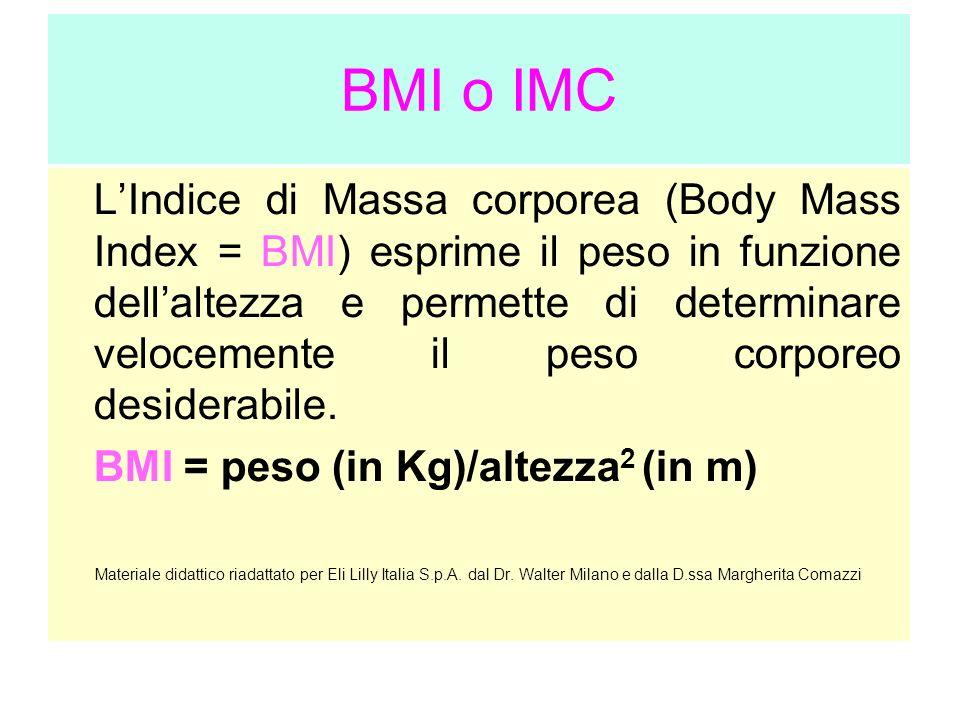 BMI o IMC LIndice di Massa corporea (Body Mass Index = BMI) esprime il peso in funzione dellaltezza e permette di determinare velocemente il peso corp