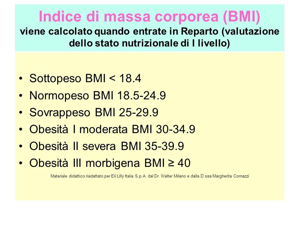 Indice di massa corporea (BMI) viene calcolato quando entrate in Reparto (valutazione dello stato nutrizionale di I livello) Sottopeso BMI < 18.4 Norm