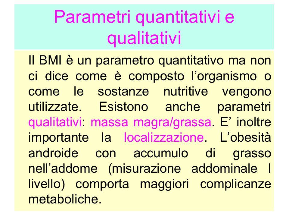 Parametri quantitativi e qualitativi Il BMI è un parametro quantitativo ma non ci dice come è composto lorganismo o come le sostanze nutritive vengono