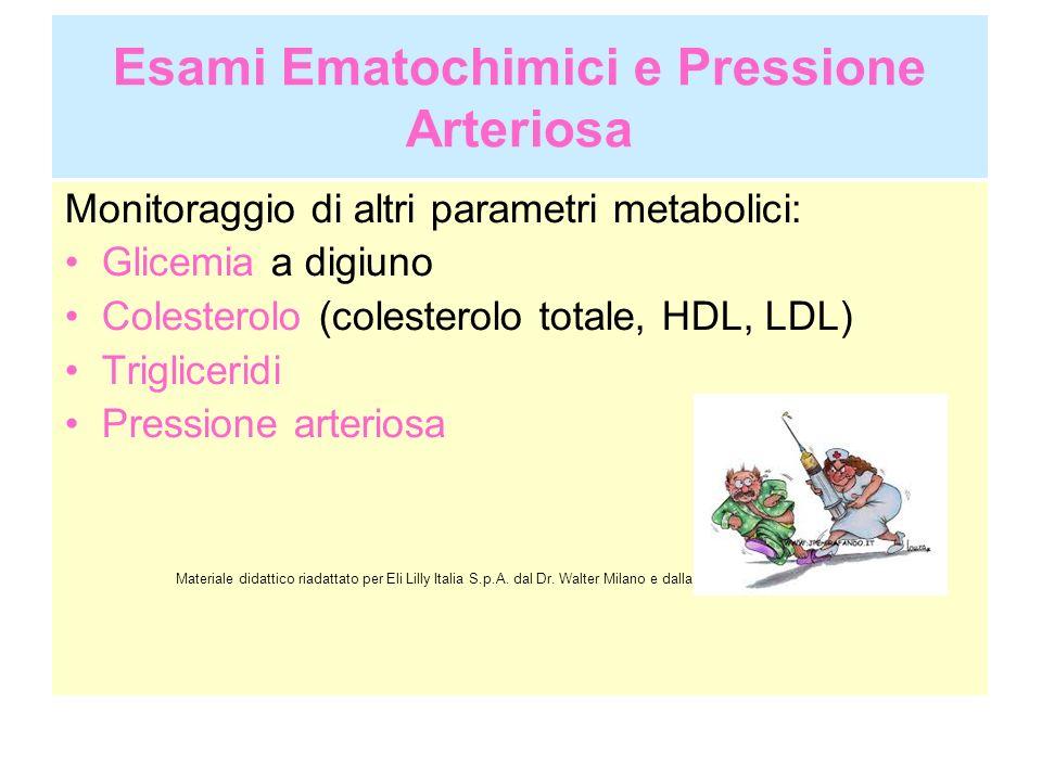 Esami Ematochimici e Pressione Arteriosa Monitoraggio di altri parametri metabolici: Glicemia a digiuno Colesterolo (colesterolo totale, HDL, LDL) Tri