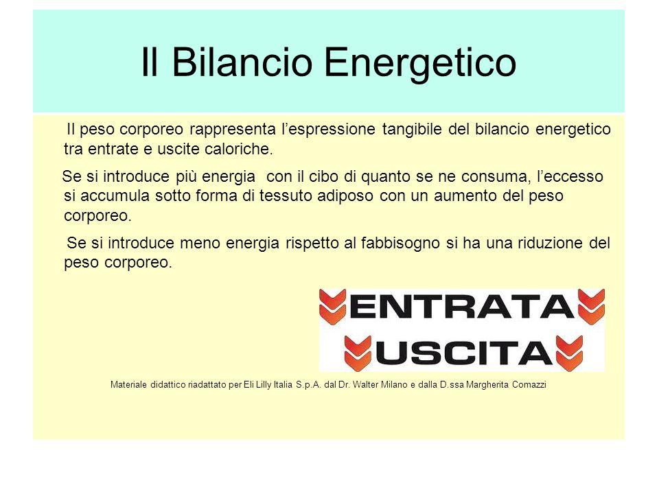 Il Bilancio Energetico Il peso corporeo rappresenta lespressione tangibile del bilancio energetico tra entrate e uscite caloriche. Se si introduce più