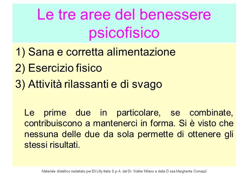 Le tre aree del benessere psicofisico 1) Sana e corretta alimentazione 2) Esercizio fisico 3) Attività rilassanti e di svago Le prime due in particola
