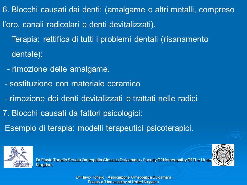 Dr Flavio Tonello - Associazione Omeopatica Dulcamara Faculty of Homeopathy of United Kingdom Dr Flavio Tonello Scuola Omeopatia Classica Dulcamara -