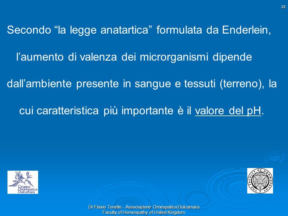 Dr Flavio Tonello - Associazione Omeopatica Dulcamara Faculty of Homeopathy of United Kingdom Secondo la legge anatartica formulata da Enderlein, laum