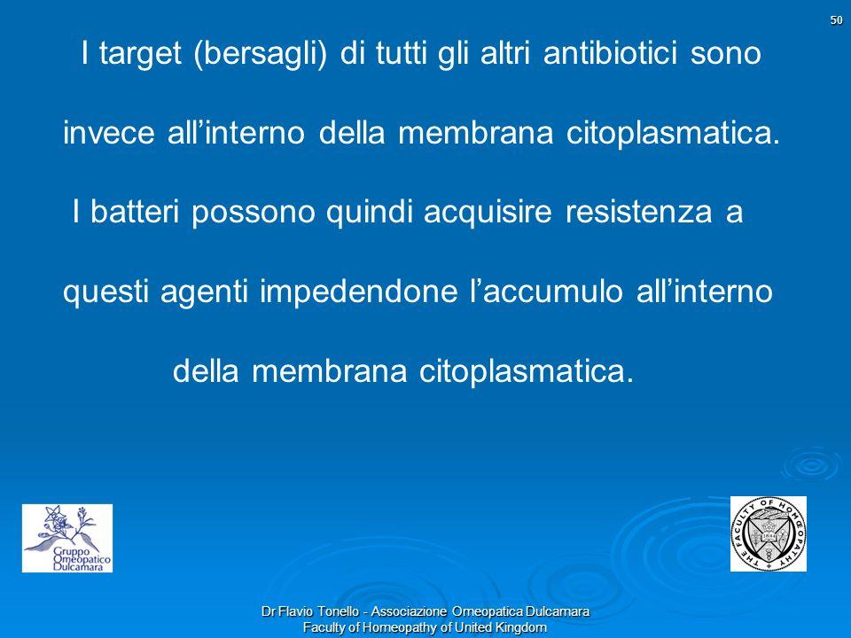 Dr Flavio Tonello - Associazione Omeopatica Dulcamara Faculty of Homeopathy of United Kingdom I target (bersagli) di tutti gli altri antibiotici sono