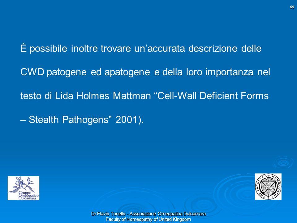 Dr Flavio Tonello - Associazione Omeopatica Dulcamara Faculty of Homeopathy of United Kingdom È possibile inoltre trovare unaccurata descrizione delle