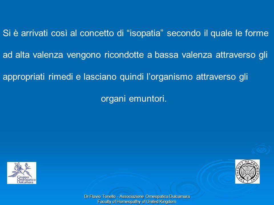 Dr Flavio Tonello - Associazione Omeopatica Dulcamara Faculty of Homeopathy of United Kingdom Si è arrivati così al concetto di isopatia secondo il qu