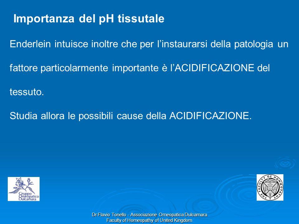 Dr Flavio Tonello - Associazione Omeopatica Dulcamara Faculty of Homeopathy of United Kingdom Importanza del pH tissutale Enderlein intuisce inoltre c