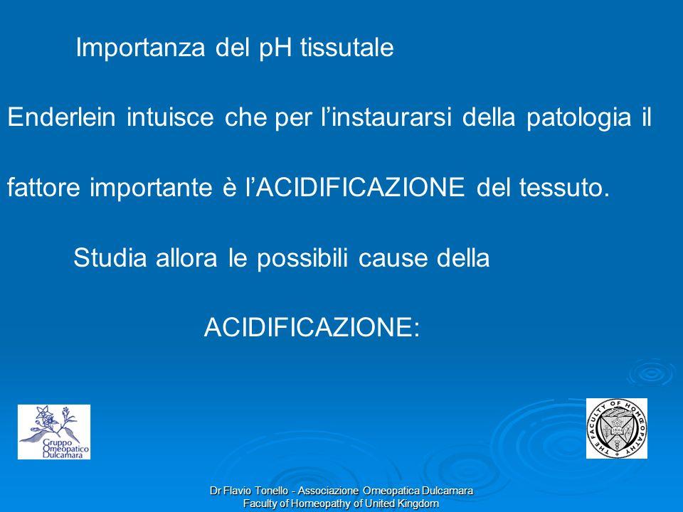 Dr Flavio Tonello - Associazione Omeopatica Dulcamara Faculty of Homeopathy of United Kingdom Importanza del pH tissutale Enderlein intuisce che per l