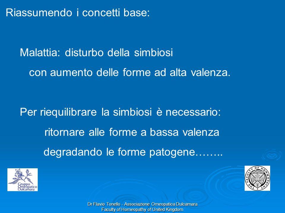 Dr Flavio Tonello - Associazione Omeopatica Dulcamara Faculty of Homeopathy of United Kingdom Riassumendo i concetti base: Malattia: disturbo della si