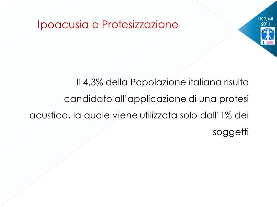 HSR, MI 2011 Ipoacusia e Protesizzazione Il 4,3% della Popolazione italiana risulta candidato allapplicazione di una protesi acustica, la quale viene
