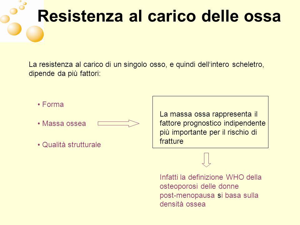 Resistenza al carico delle ossa La resistenza al carico di un singolo osso, e quindi dellintero scheletro, dipende da più fattori: Massa ossea Forma Q