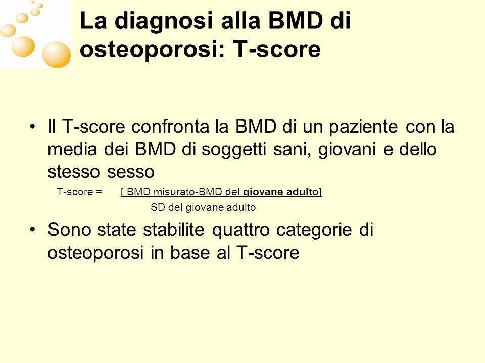 Diagnosi BMD di osteoporosi WHO 1994 Normale Osteopenia Osteoporosi Osteoporosi severa BMD (T-score) T > -1.0 SD -2.5 SD < T < -1 SD T < -2.5 SD T 1 fragility fracture