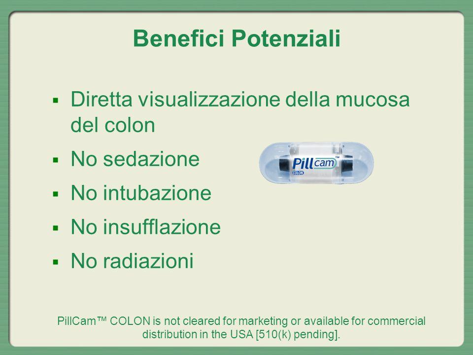 Diretta visualizzazione della mucosa del colon No sedazione No intubazione No insufflazione No radiazioni Benefici Potenziali PillCam COLON is not cle