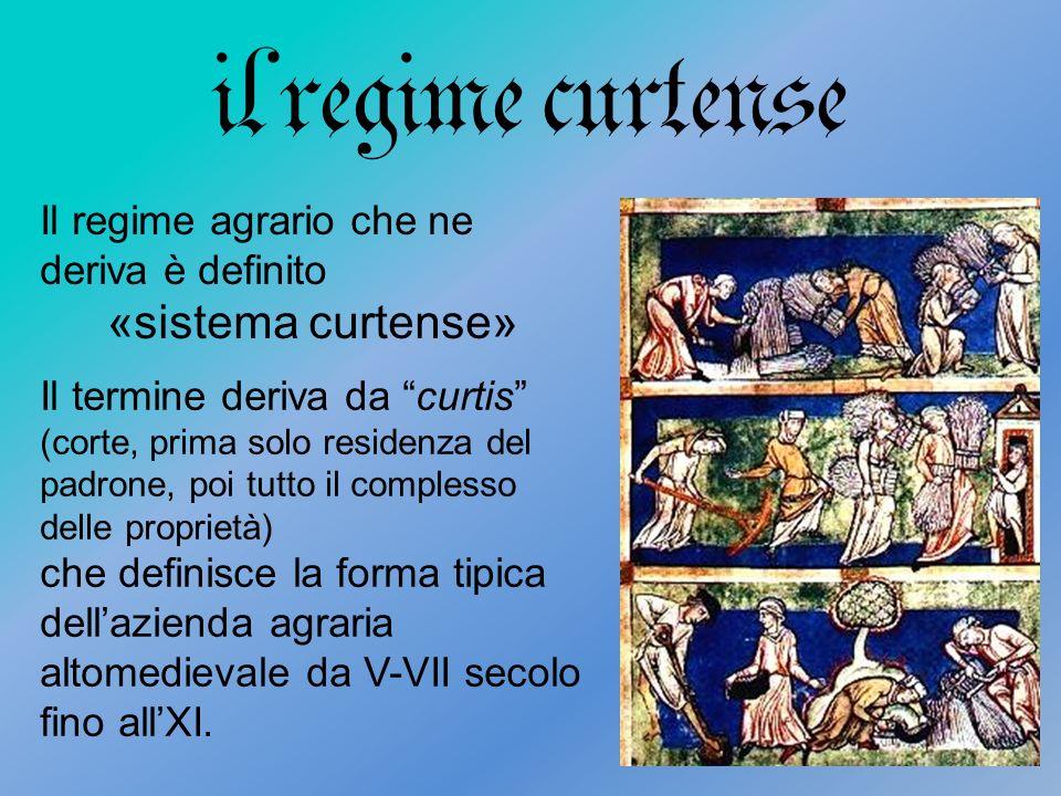 il regime curtense Il regime agrario che ne deriva è definito «sistema curtense» Il termine deriva da curtis (corte, prima solo residenza del padrone, poi tutto il complesso delle proprietà) che definisce la forma tipica dellazienda agraria altomedievale da V-VII secolo fino allXI.