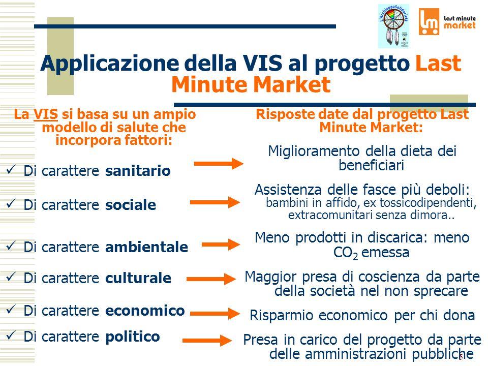 5 Applicazione della VIS al progetto Last Minute Market La VIS si basa su un ampio modello di salute che incorpora fattori: Di carattere sanitario Di