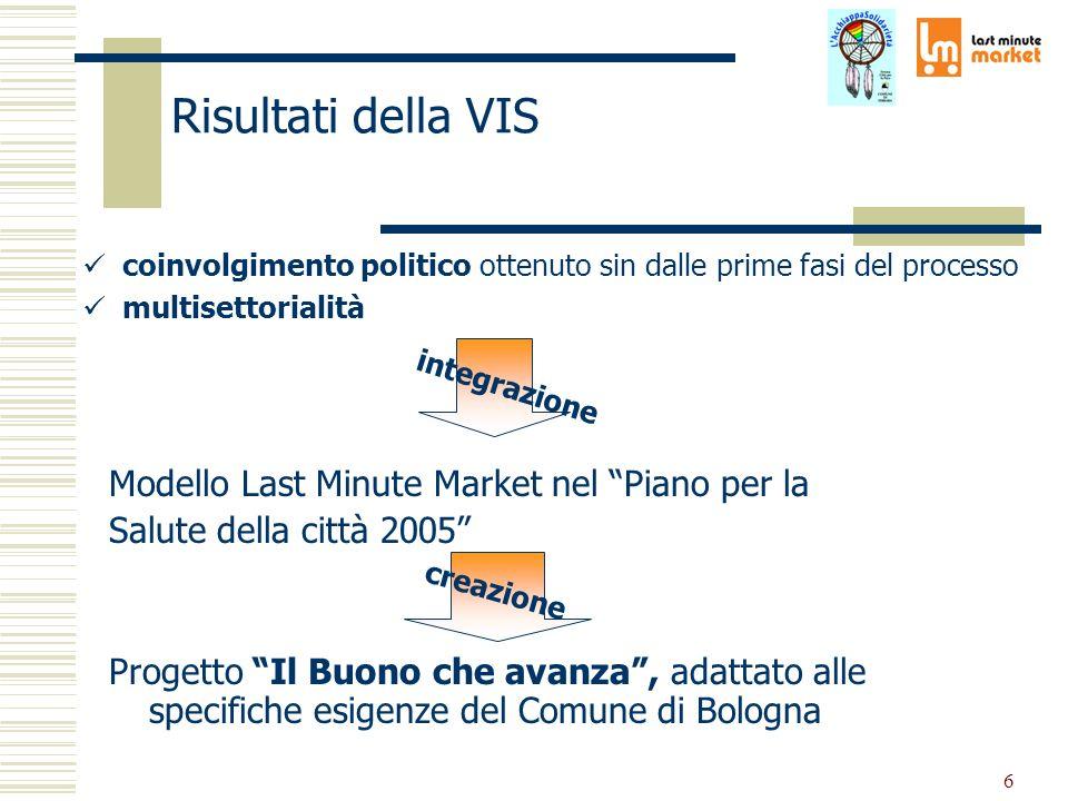 6 Risultati della VIS coinvolgimento politico ottenuto sin dalle prime fasi del processo multisettorialità Modello Last Minute Market nel Piano per la