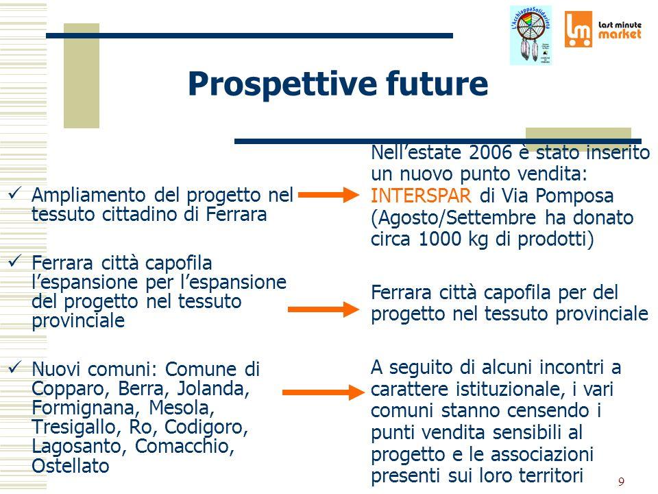 9 Prospettive future Ampliamento del progetto nel tessuto cittadino di Ferrara Ferrara città capofila lespansione per lespansione del progetto nel tes