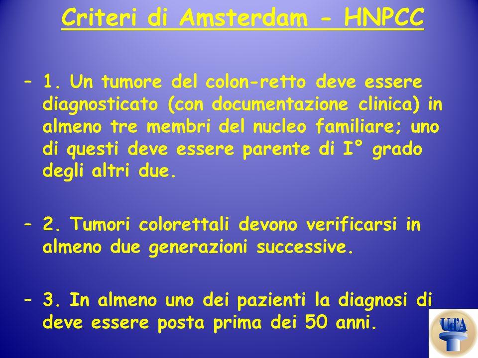 Criteri di Amsterdam - HNPCC –1. Un tumore del colon-retto deve essere diagnosticato (con documentazione clinica) in almeno tre membri del nucleo fami