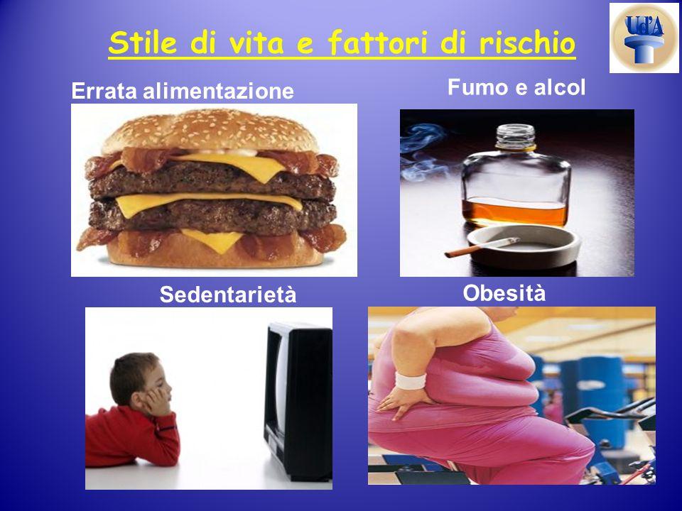 Stile di vita e fattori di rischio Errata alimentazione Fumo e alcol Obesità Sedentarietà
