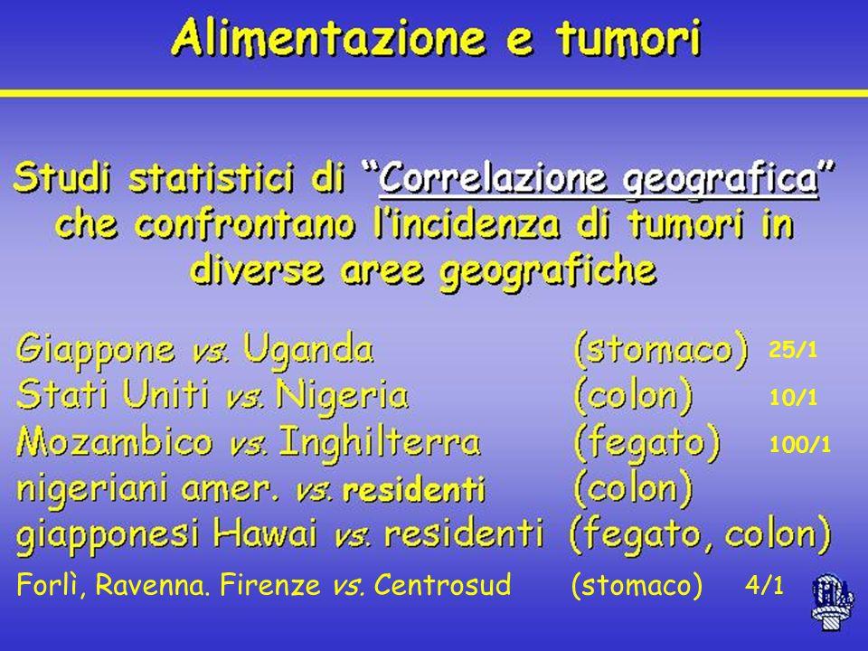25/1 10/1 100/1 Forlì, Ravenna. Firenze vs. Centrosud (stomaco) 4/1