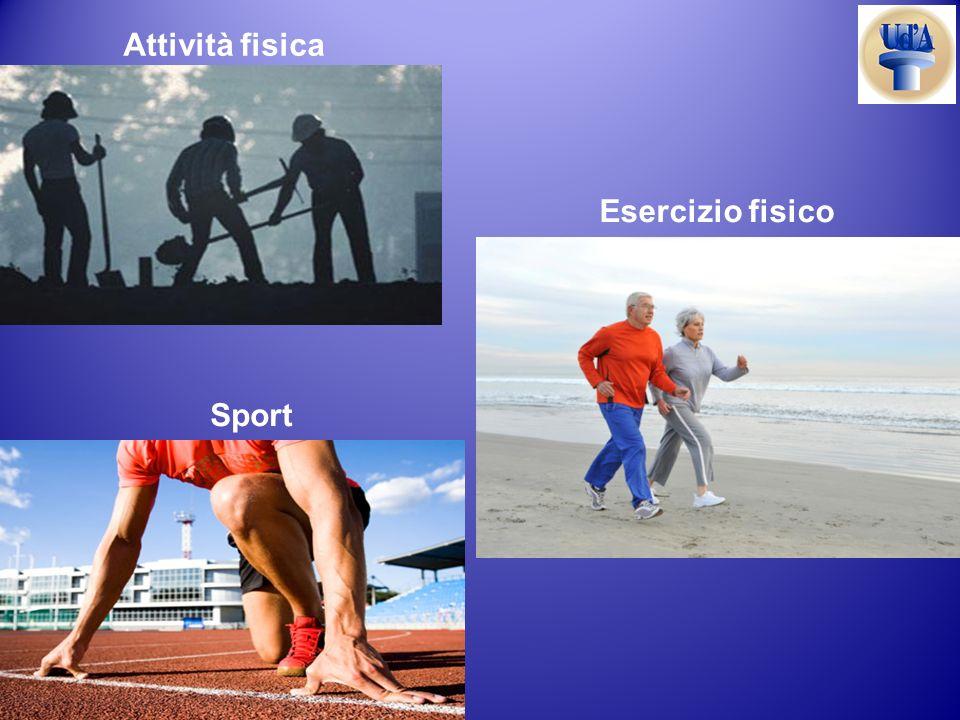 Attività fisica Esercizio fisico Sport