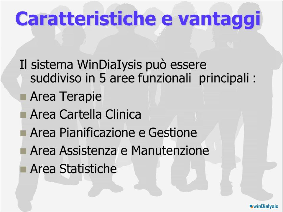 Il sistema WinDiaIysis può essere suddiviso in 5 aree funzionali principali : Area Terapie Area Cartella Clinica Area Pianificazione e Gestione Area Assistenza e Manutenzione Area Statistiche Caratteristiche e vantaggi